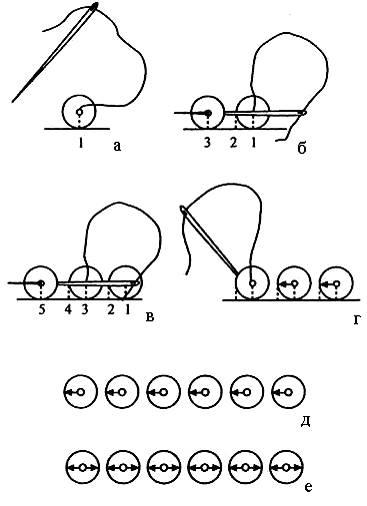 Техніки виконання вишивки бісером - Статті - Вишиванка ee06c6046f7a3